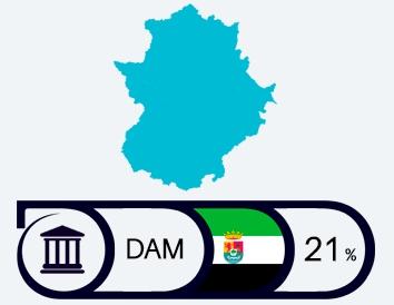 Extremadura, suspenso bajo en transparencia según el estudio Dyntra