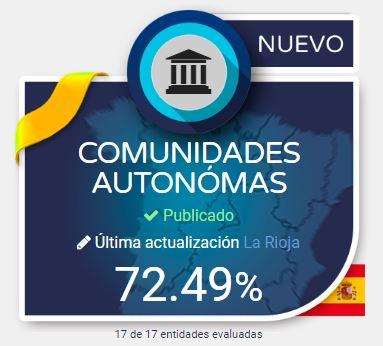 Evaluación de los Gobiernos Autonómicos en España