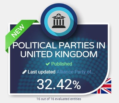 UK Political Parties Suspend In Transparency