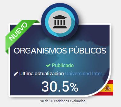 Los Organismos Públicos de la Administración General del Estado suspenden en transparencia pública según la evaluación Dyntra