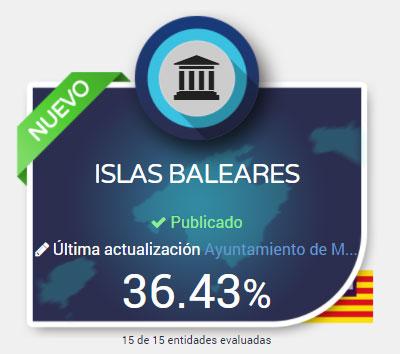 Los Ayuntamientos de Islas Baleares no pasan el test de la  Transparencia Pública según Dyntra