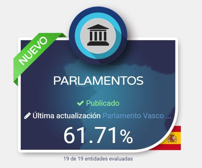 Congreso, Senado y Parlamentos Autonómicos aprueban en Transparencia Pública según Dyntra