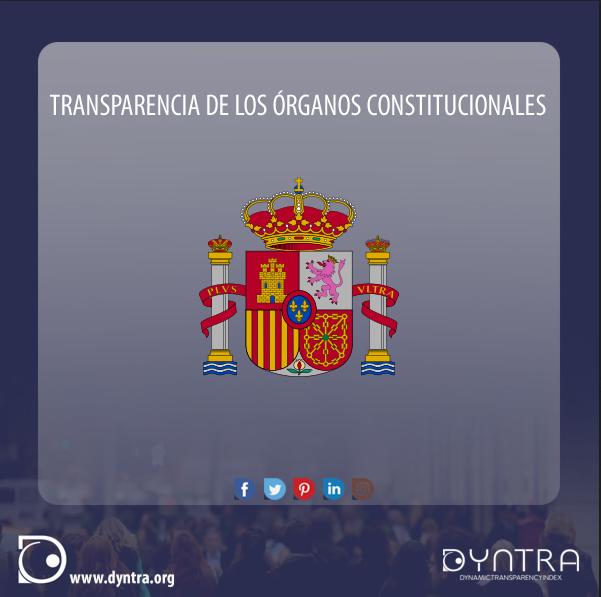 Estudio Dyntra sobre la Transparencia  de los Órganos Constitucionales y del Estado