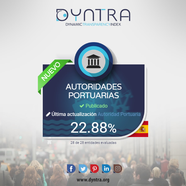 Port Authorities suspend Public Transparency according to Dyntra