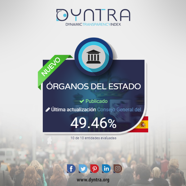 Dyntra evaluates the transparency of the Constitutional and State Bodies
