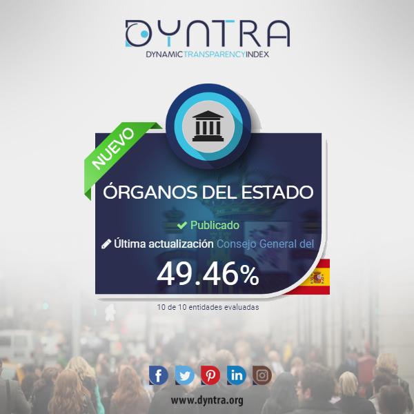 Dyntra evalúa la transparencia  de los Órganos Constitucionales y del Estado
