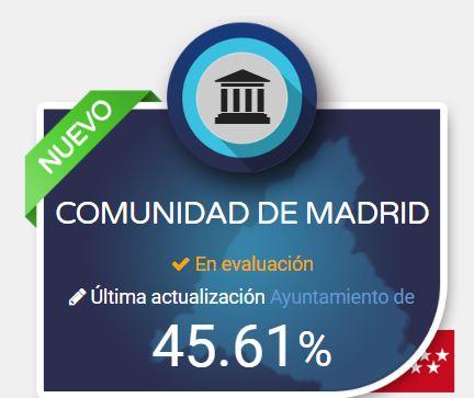 Dyntra publica un estudio sobre la  Transparencia Municipal en la Comunidad de Madrid