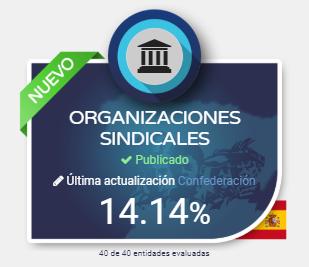 Publicación del Estudio Transparencia en Organizaciones Sindicales en Dyntra