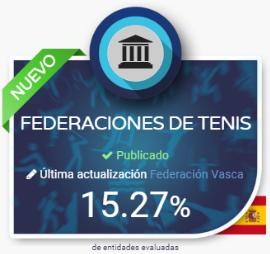 Dyntra pública el Estudio sobre la Transparencia en Federaciones de Tenis